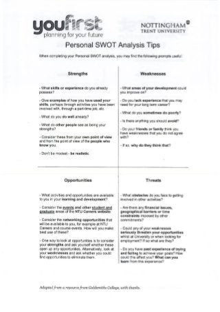 Personal Swot Analysis Examples Best 10 Swot Analysis Ideas On Pinterest