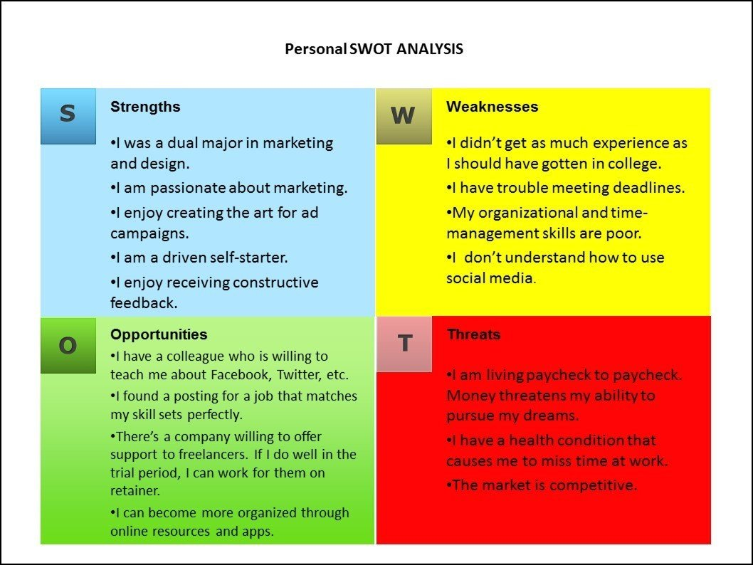 Personal Swot Analysis Examples How to Do Swot Analysis for Personal Development