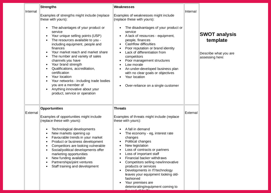 Personal Swot Analysis Examples Personal Swot Analysis Example