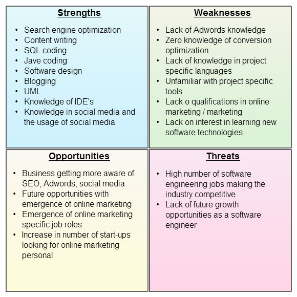 Personal Swot Analysis Examples Personal Swot Analysis to assess and Improve
