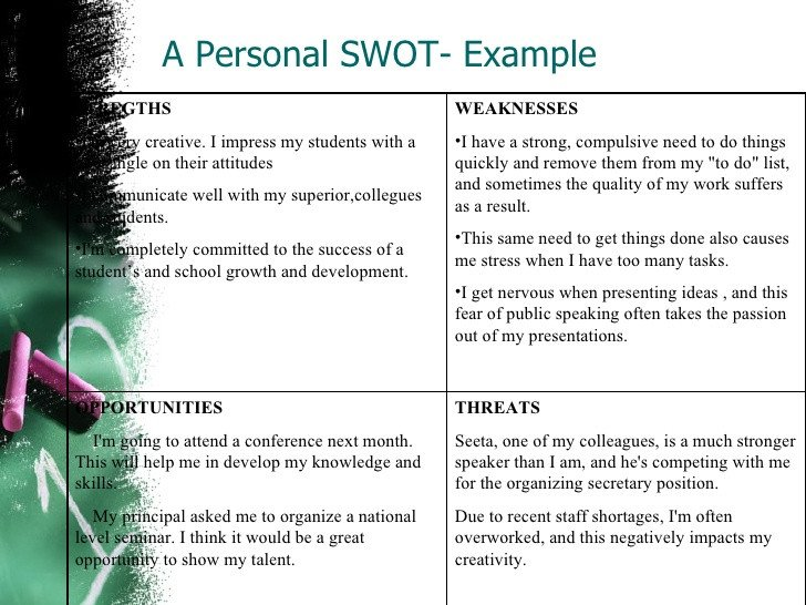 Personal Swot Analysis Examples Self Analysis