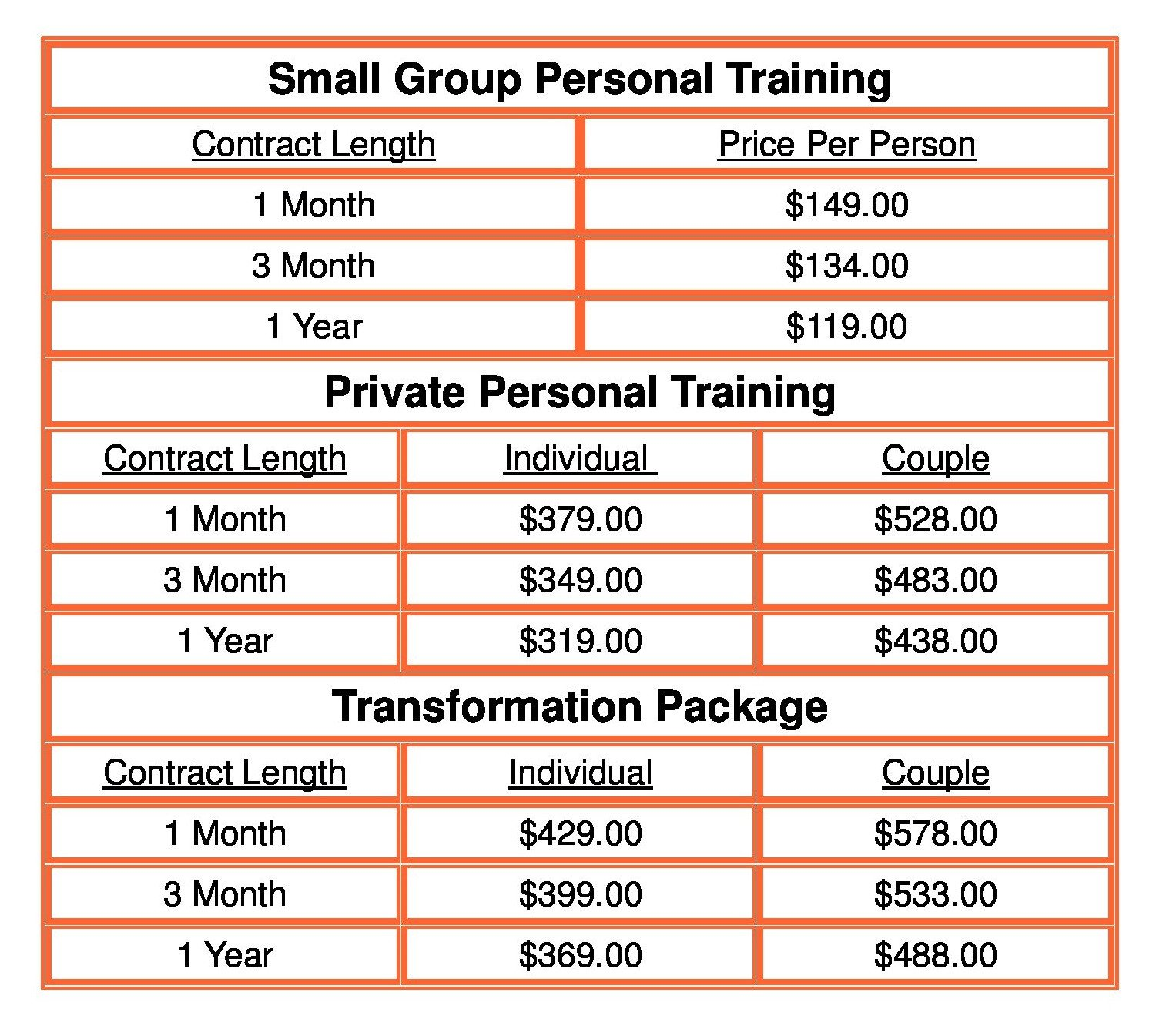 Personal Training Pricing Template Personal Training where to Start Fitness 24 Hour