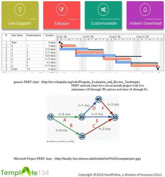 Pert Chart Template Excel 7 Excel Pert Chart Templates Review