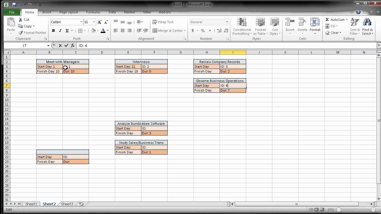 Pert Chart Template Excel Creating A Pert Cpm Chart Using Excel