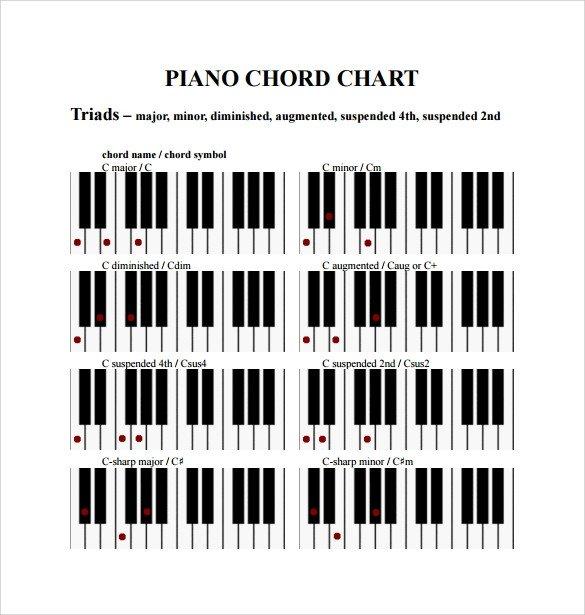 Piano Notes Chart Printable 9 Piano Chord Chart Templates Pdf
