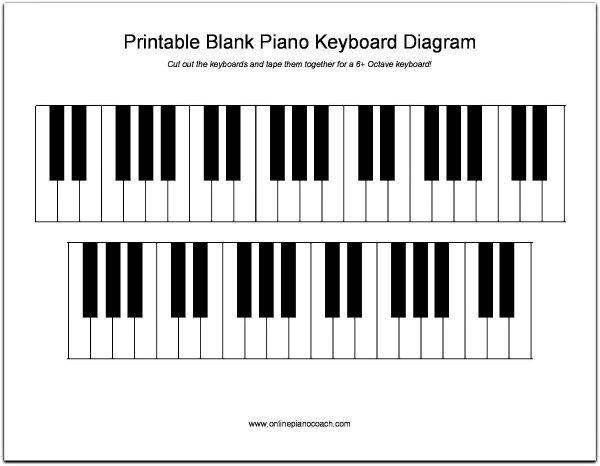 Piano Notes Chart Printable Printable Piano Keyboard Diagram