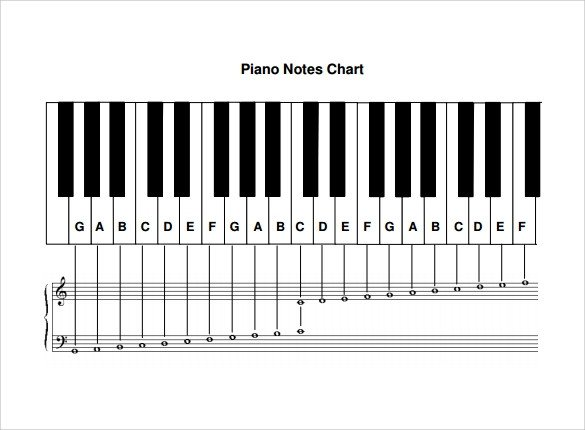 Piano Notes Chart Printable Sample Piano Notes Chart 8 Documents In Pdf