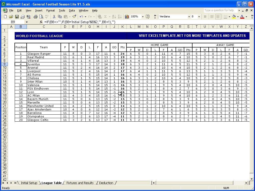 Pinewood Derby Scoring Spreadsheet Pinewood Derby Race Spreadsheet