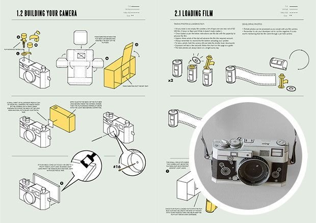 Pinhole Camera Template now You Can Build Your Own Leica M3 Paper Pinhole Camera