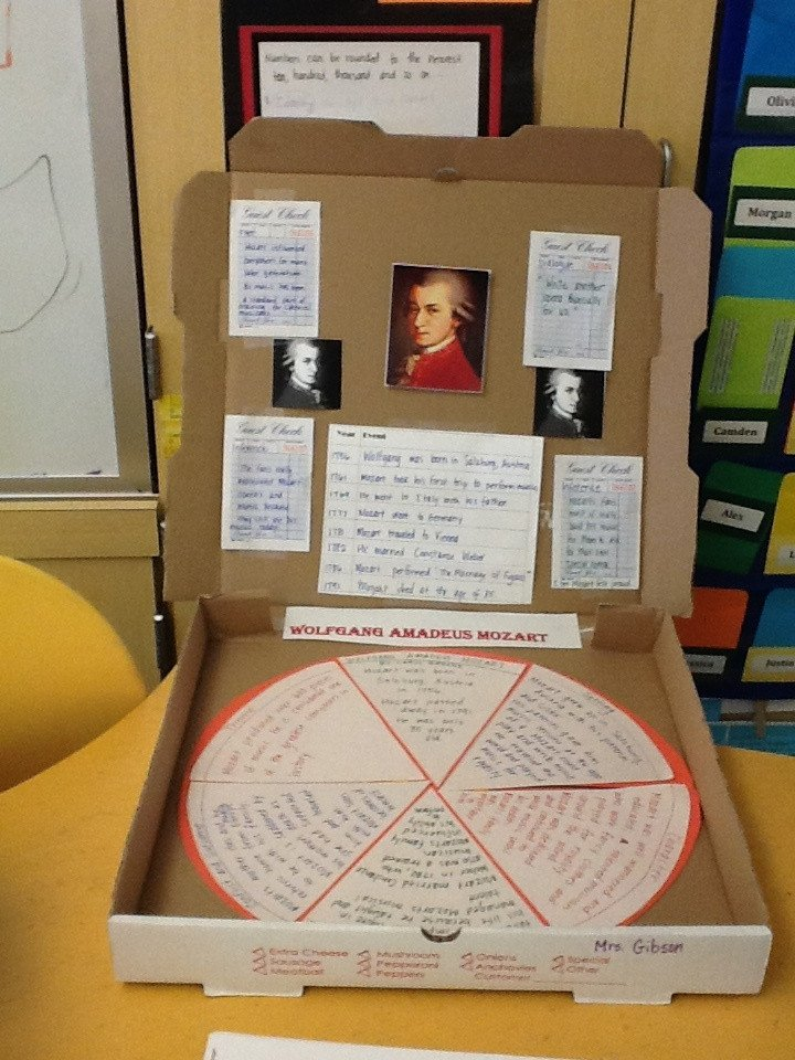 Pizza Book Report Template 55 Best Images About Book Reports On Pinterest