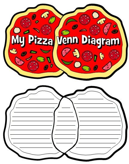 Pizza Book Report Template Book Reports Reading Templates and Projects Grading