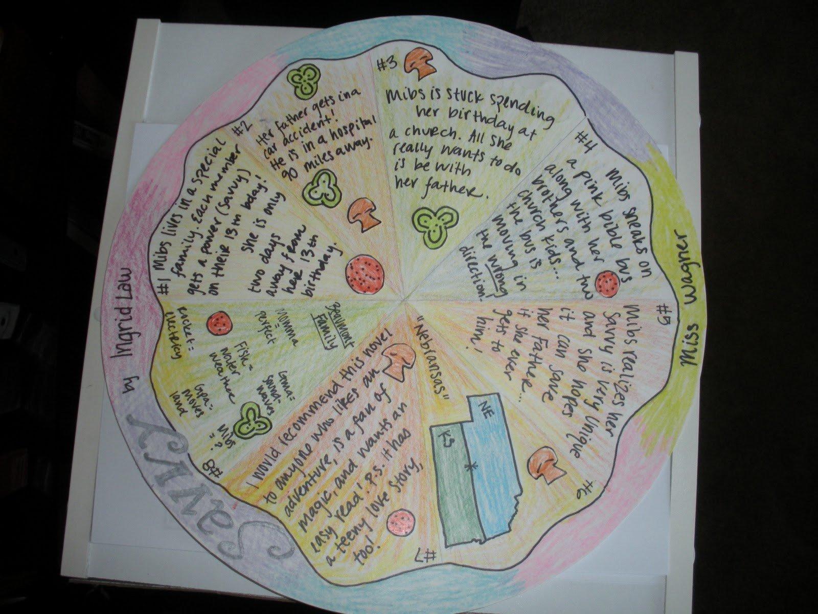 Pizza Book Report Template Mclassy Pizza Pie Plots