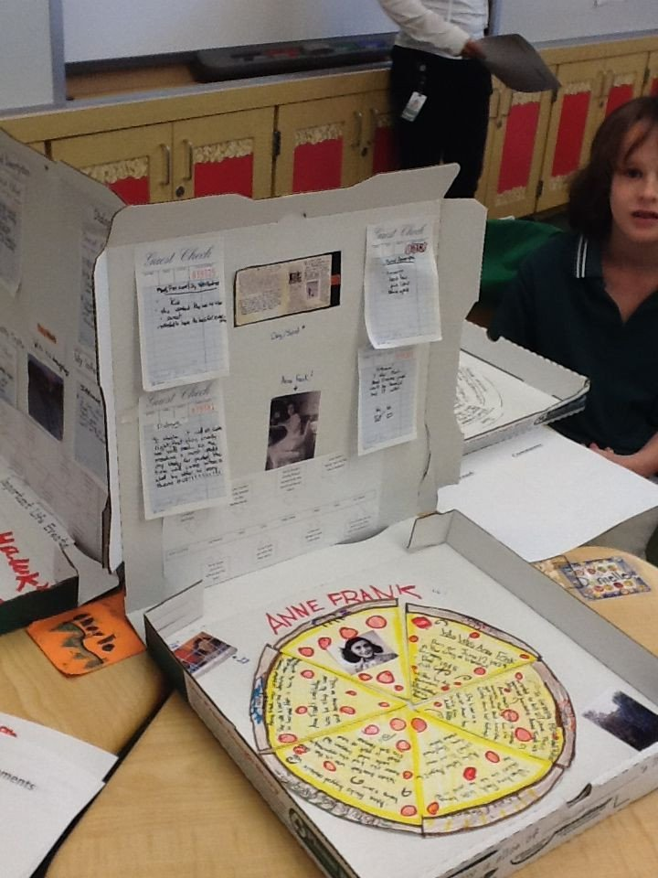 Pizza Book Report Template Pizza Box Biography Project No Article This May Be Fun