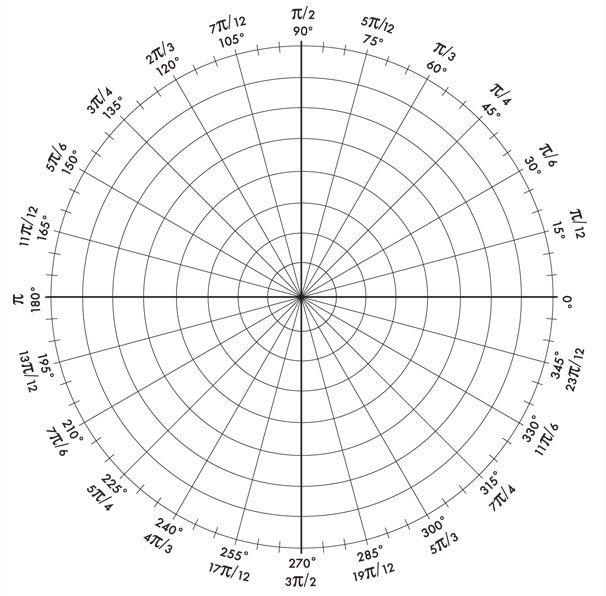 Polar Coordinate Graph Paper Algebra Precalculus Drawing Polar Graphs when Given
