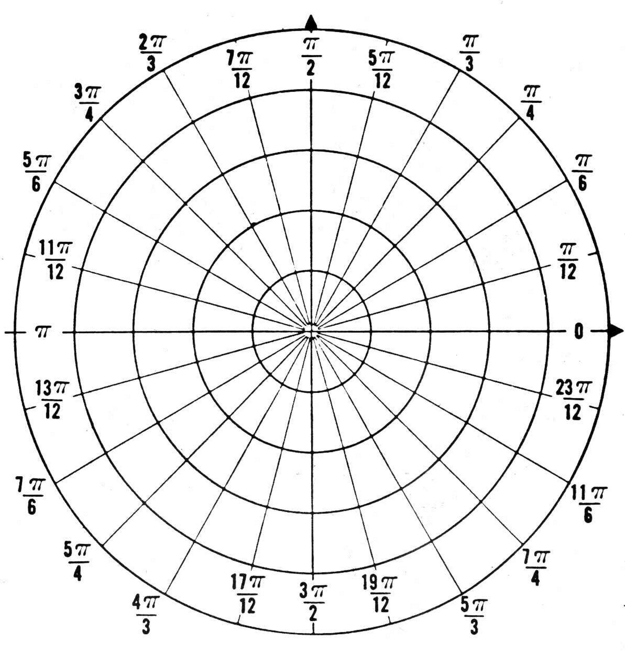 Polar Coordinate Graph Paper Classwork and Homework for Fp1 Lessons 21 25 Plex