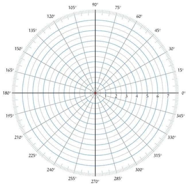 Polar Coordinate Graph Paper Crewton Ramone S Blog Of Math Crewton Ramone Playing with