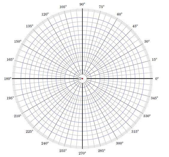 Polar Coordinate Graph Paper Free Printable Polar Graph Paper