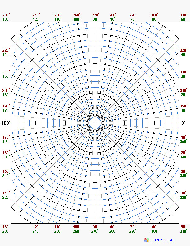 Polar Coordinate Graph Paper Graphing Worksheets