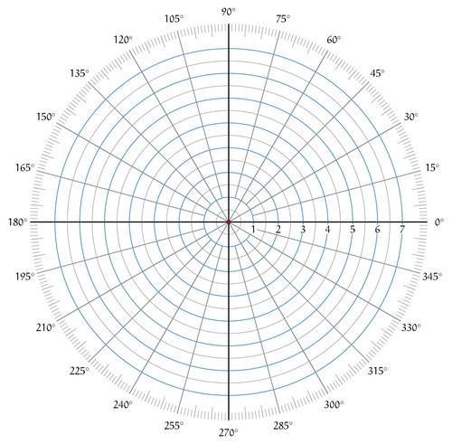 Polar Coordinate Graph Paper Polar Coordinates Template