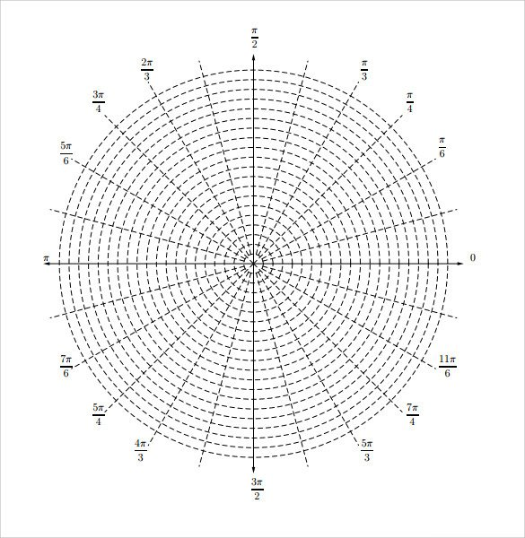 Polar Coordinate Graph Paper Sample Cartesian Graph Paper 5 Documents In Pdf