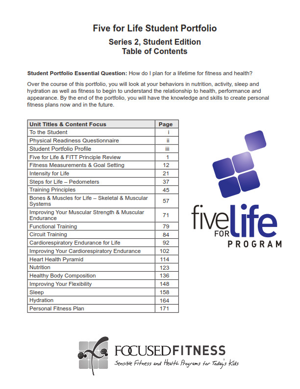 Portfolio Table Of Contents Template Physical Education Middle & High School