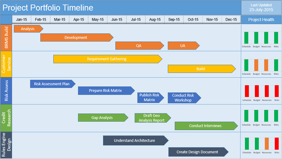 Powerpoint Timeline Template Free Multiple Project Timeline Powerpoint Template Download