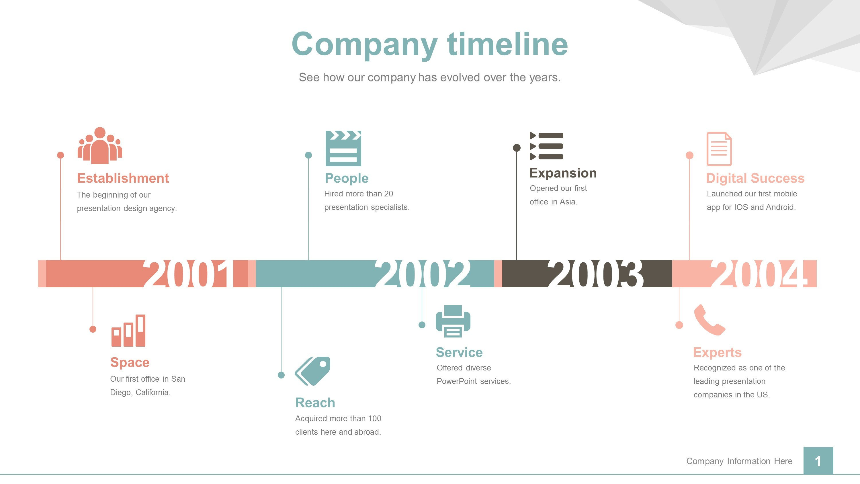 Powerpoint Timeline Template Free Powerpoint Templates Timeline Infographics for Widescreen