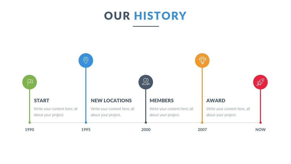 Powerpoint Timeline Template Free Powerpoint Timeline Template