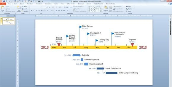 Powerpoint Timeline Template Free Timeline Powerpoint Templates Free Ppt Templates