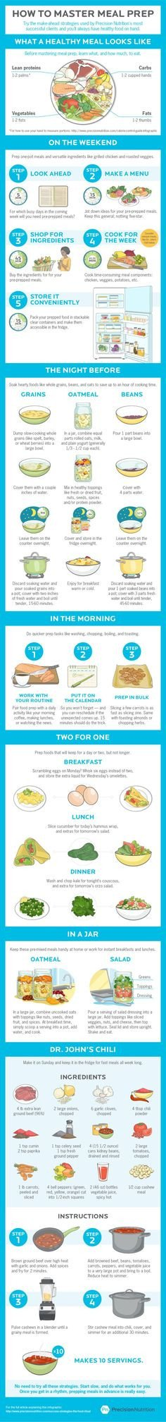 Precision Nutrition Meal Plan Template Here is A Blank Meal Plan Template You Can Use Diet Plan