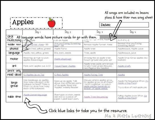 Prek Lesson Plan Templates Awesome Ideas and Plete Lesson Plans Free