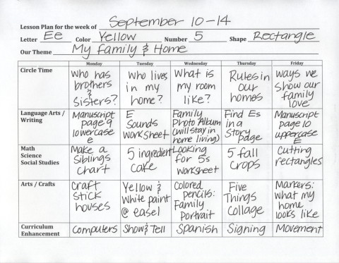 Prek Lesson Plan Templates Pre K Lesson Plan Sample Click On the Red Sentence at