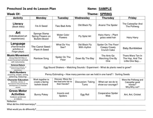 Prek Lesson Plan Templates Preschool Lesson Plan Template