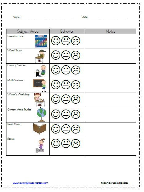 Preschool Behavior Chart Template 10 Anchor Charts for Mastering Behavior Expectations