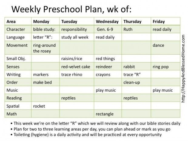 Preschool Daily Lesson Plan Template Montessori Preschool with Montessori Planning Charts