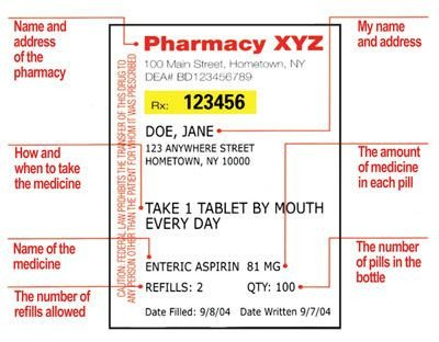 Prescription Bottle Label Template Printable Rx Labels