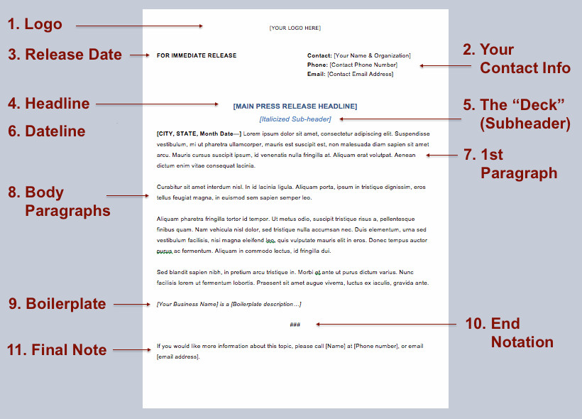 Press Release Template Word How to Write A New Hire Press Release [ Free Template]
