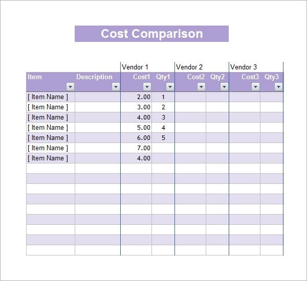 Price Comparison Excel Template 31 Cost Analysis Samples Pdf Word Excel