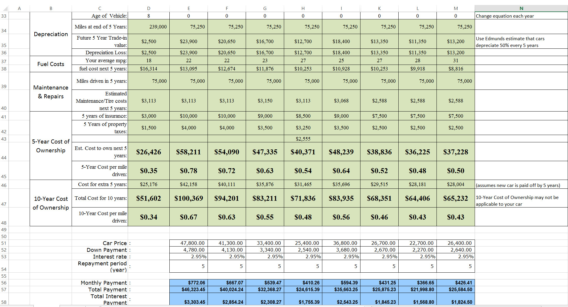 Price Comparison Excel Template Car Cost Parison tool for Excel