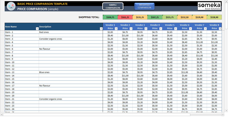 Price Comparison Excel Template Excel Price Parison Template