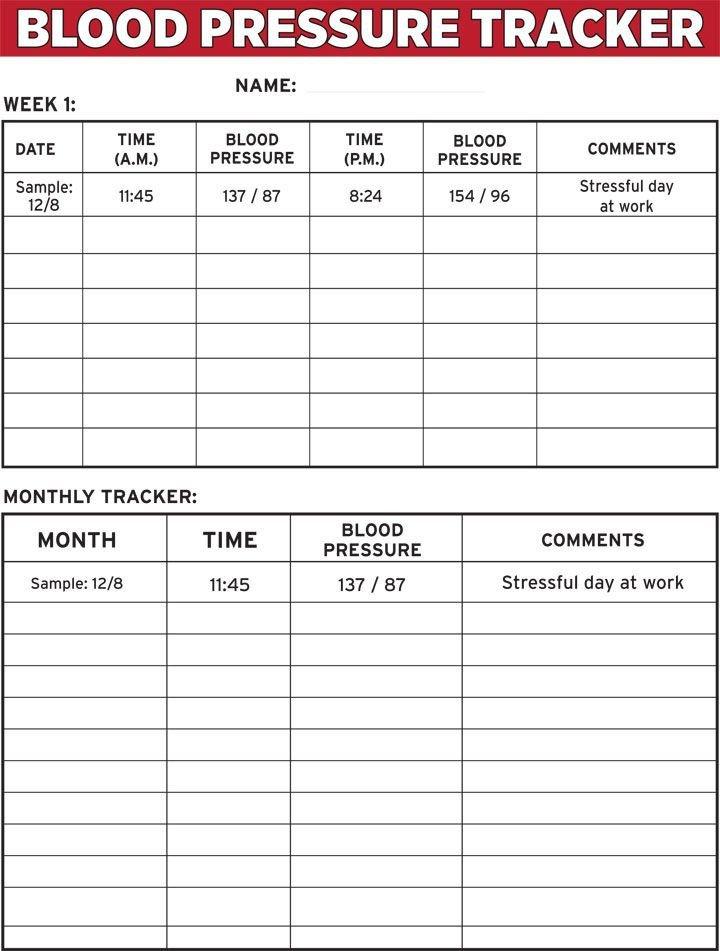 Printable Blood Pressure Log Blood Pressure Tracker E Sheet the Dr Oz Show