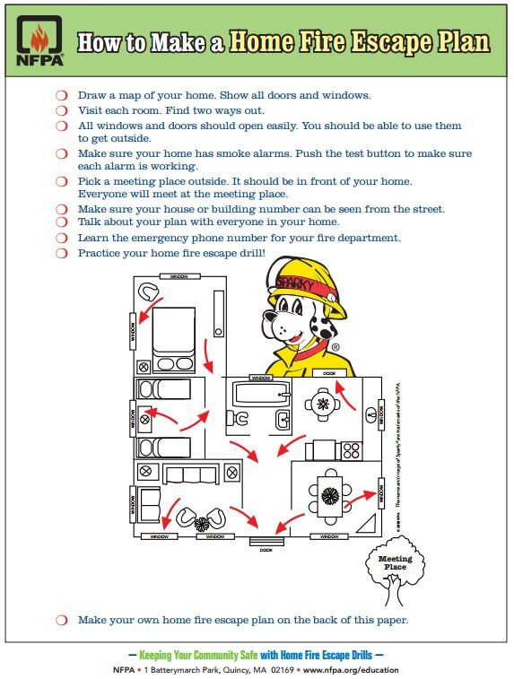 Printable Fire Escape Plan Template Free Printable How to Make A Home Fire Escape Plan
