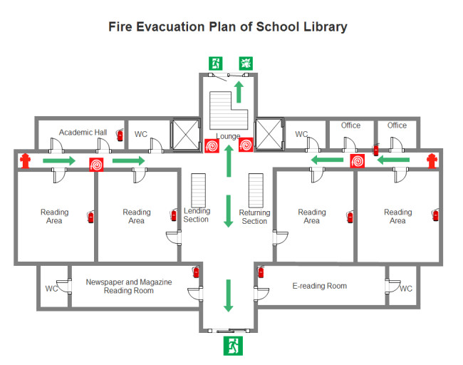 Printable Fire Escape Plan Template Supermarket Fire Escape Plan Examples and Templates