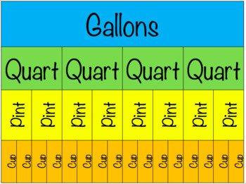 Printable Liquid Conversion Chart Liquid Conversion Chart Measurement by north Dakota