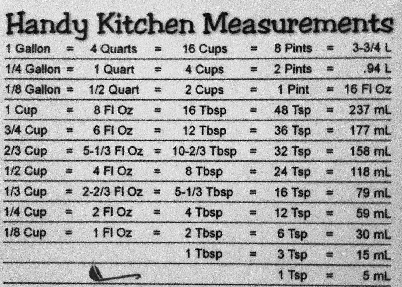 Printable Liquid Conversion Chart Liquid Measurement Chart Printable