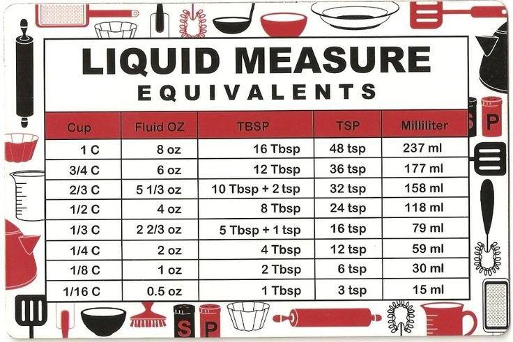 Printable Liquid Conversion Chart Measurement Conversion Chart Printable