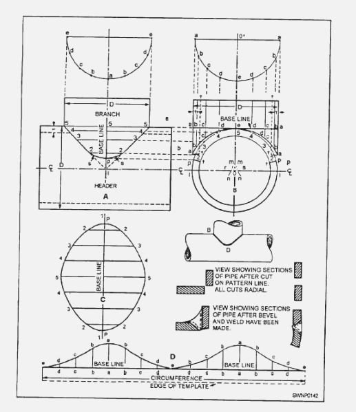 Printable Pipe Saddle Templates Best 42 Clean Printable Pipe Saddle Templates