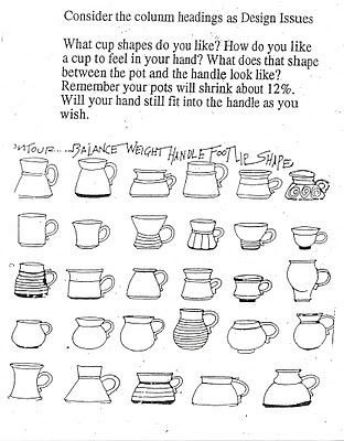 Printable Pottery Templates 58 Best Pottery Templates Images On Pinterest