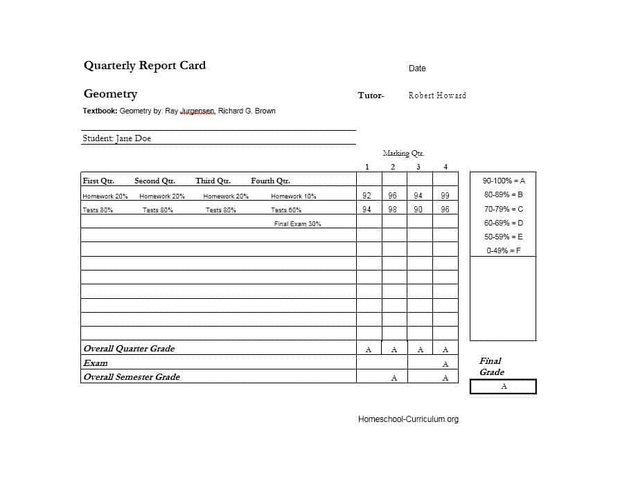 Printable Report Card Template 30 Real & Fake Report Card Templates [homeschool High