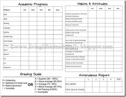 Printable Report Card Template Free Homeschool Report Cards